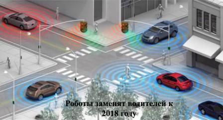 система автопилот, роботы заменят водителей