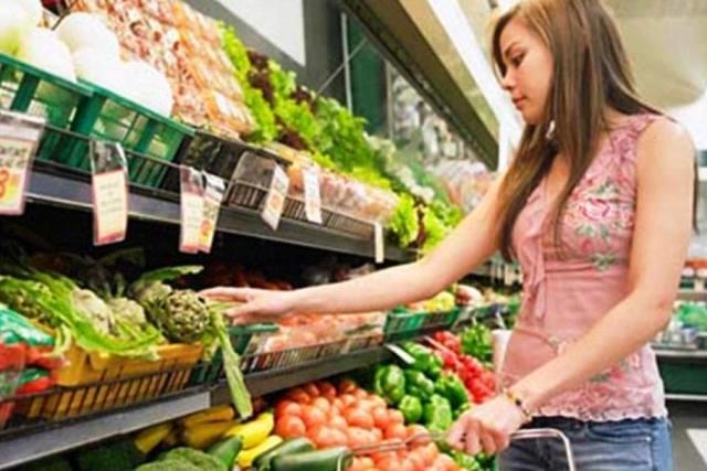 цены на основные продукты, как изменились цены на основные продукты, стоимость основных продуктов, как изменились цены на хлеб, как изменились цены на масло, как изменились цены на мясо, как изменились цены на кондитерские изделия