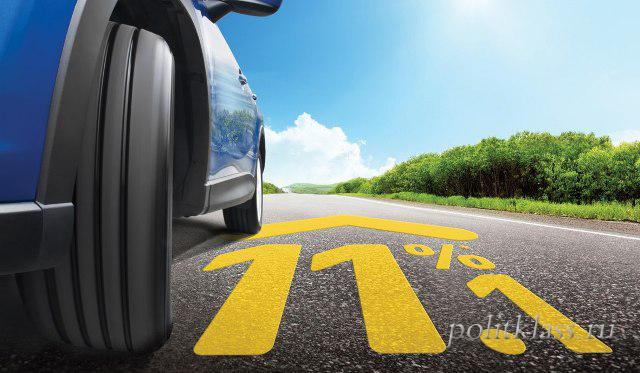 автокредитование, льготное автокредитование, получить льготный автокредит, автокредит с господдержкой