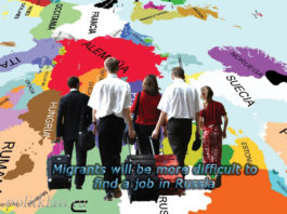 employment in Russia, a patent to a foreigner, a foreign citizen working in Russia