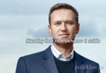 Navalny, Prokhorov, Navalny, Prokhorov court, the case of Prokhorov, Navalny investigation