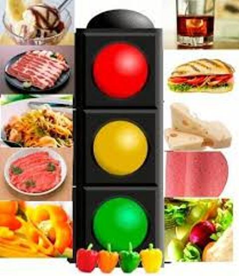 marking of products, which means red color on the package, which means yellow color on the package, which means green on the package, marking the traffic light, new marking from 2018, 2018 product labeling, healthy food, new product labeling system