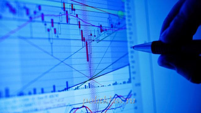 технический анализ, теория Доу, технический анализ теория, теория теханализа, основы теханализа