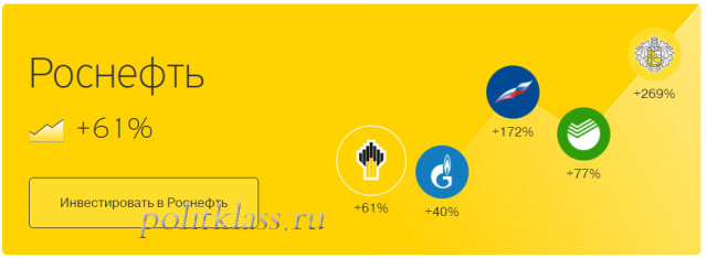 pension Fund, create your pension, how to create your pension, passive income, dividends, dividend shares, where to invest, where to invest, blue chips, investments in Russia, how to get rich, how to become a millionaire