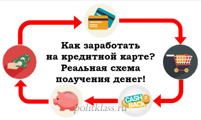 credit card, credit card, free credit card, how to make money on a credit card, credit card without interest